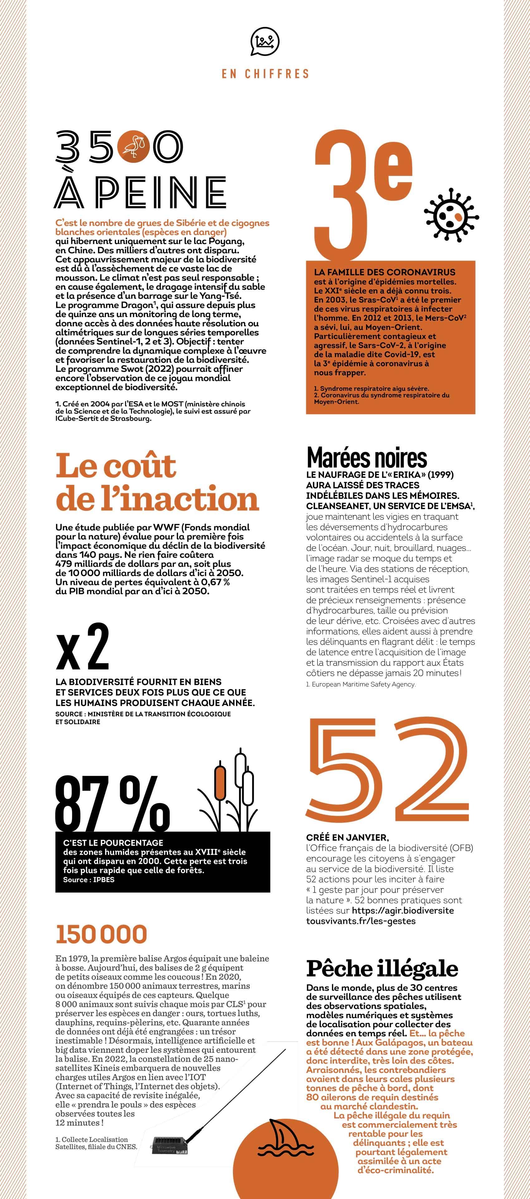 is_cnesmag_84_fr_chiffres_web.jpg