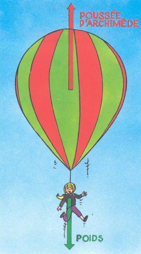 Conception : Jean-Pierre Penot (CNES), illustration : Bernard Nicolas